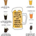 Ce fel de persoana esti in functie de berea pe care-o bei