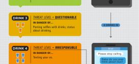 Cum se împaca alcoolul cu Social Media