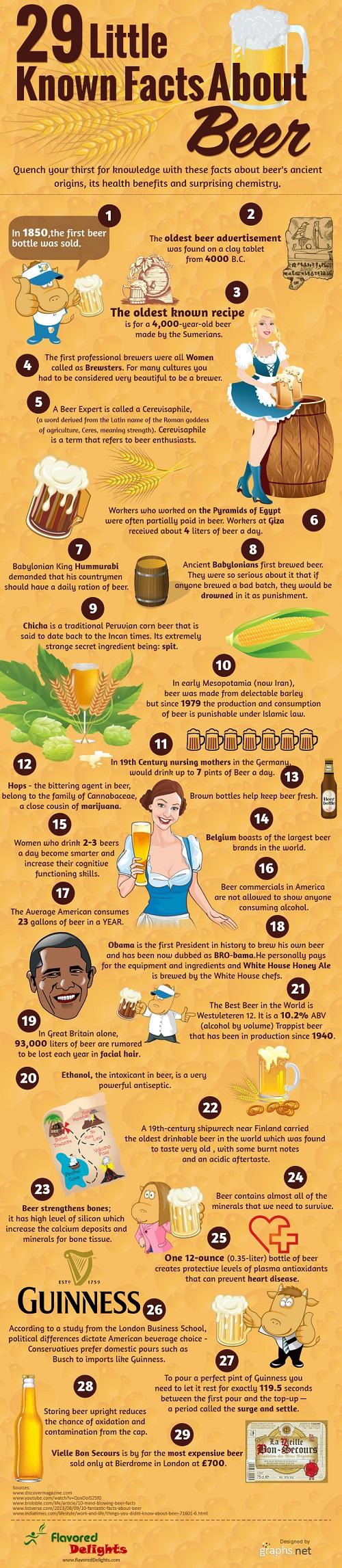 29 de lucruri pe care nu le stiai despre bere